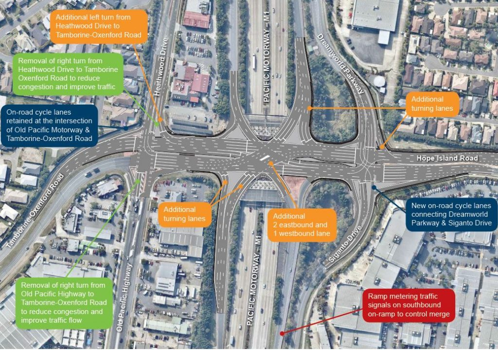 $25 Million Interchange Upgrade – Pacific Motorway (M1), Oxenford
